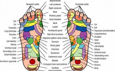 Have you ever experienced Reflexology?